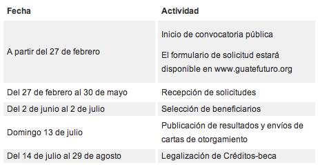 2014_mdanavarra_futuros alumnos _ becas guatefuturo Convocatoria  PCB-2014